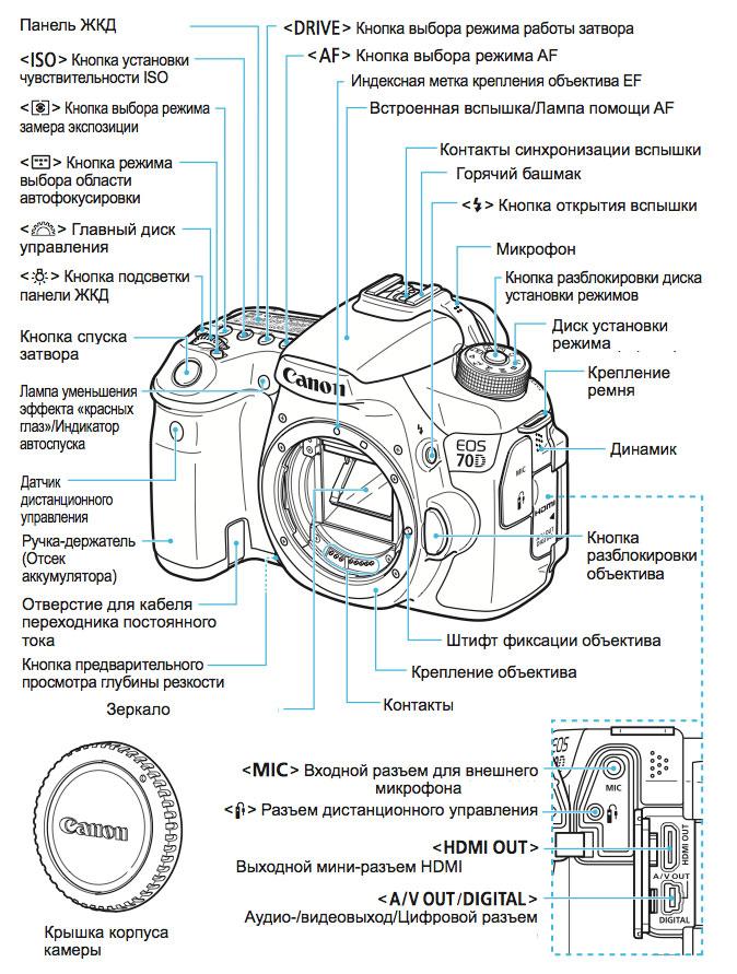звонок озвученые схема как настроить фотоаппарат здесь стараются создать