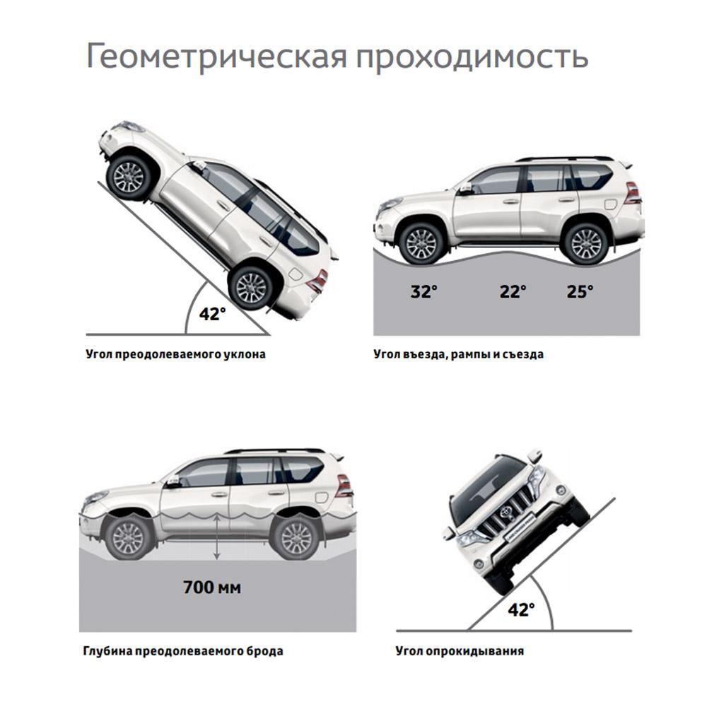 Toyota Land Cruiser Prado - Проходимость